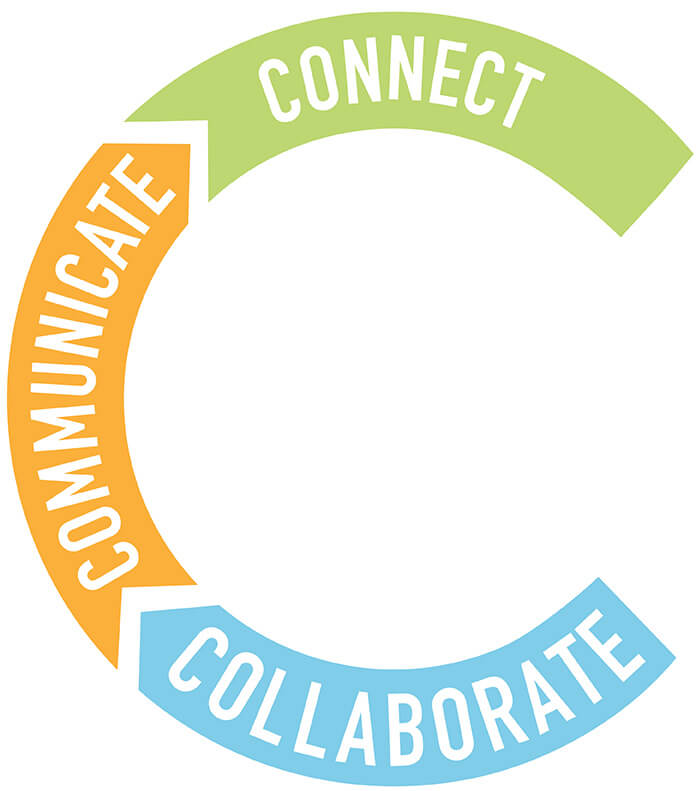 Value Communication